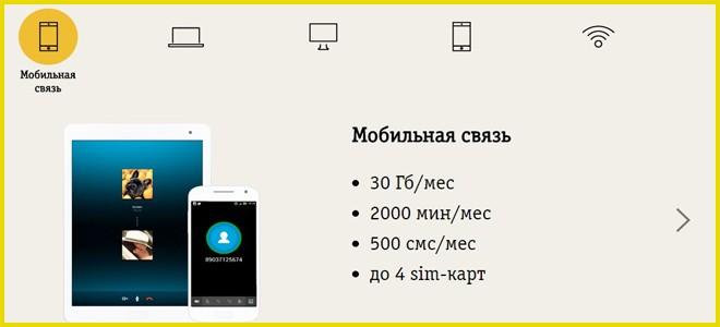 Пакеты для мобильной связи