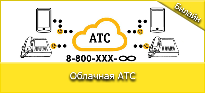 Виртуальная телефонная станция
