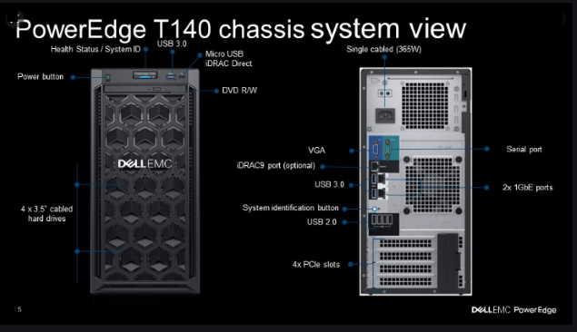 Оптимальное решение для малого бизнеса - Dell EMC PowerEdge T140
