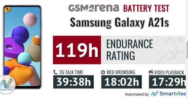 Обзор Samsung Galaxy A21s