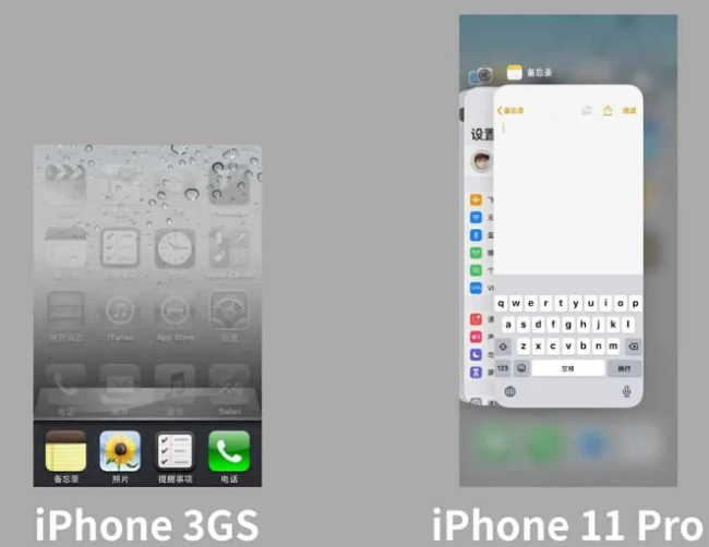 IPHONE 11 PRO и IPHONE 3GS – что изменилось за 10 лет развития APPLE
