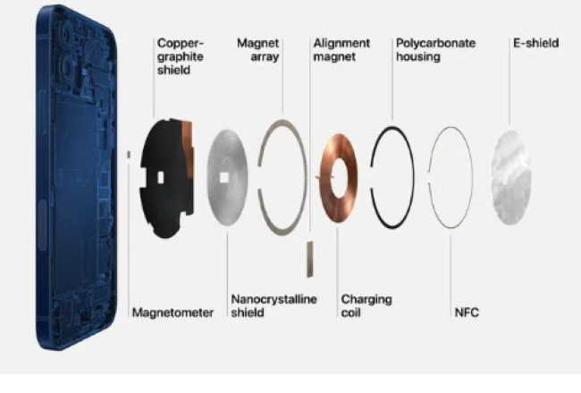 iPhone 12 дата выхода, цена, характеристики - беспроводная зарядка